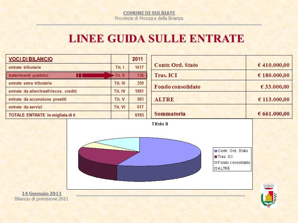 COMUNE DI SULBIATE Provincia di Monza e della Brianza 14 Gennaio 2011 Bilancio di previsione 2011 LINEE GUIDA SULLE ENTRATE Contr. Ord. Stato€ 410.000