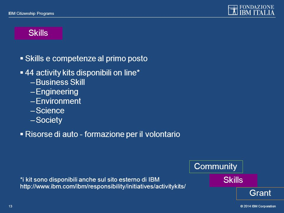 © 2014 IBM Corporation IBM Citizenship Programs 13  Skills e competenze al primo posto  44 activity kits disponibili on line* –Business Skill –Engin