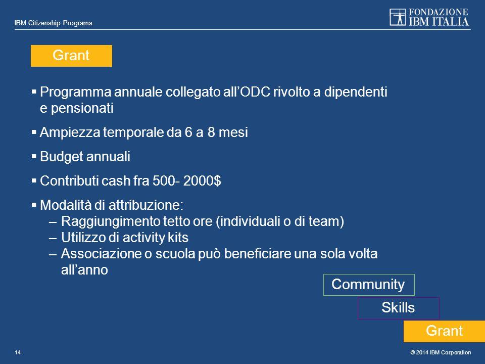 © 2014 IBM Corporation IBM Citizenship Programs 14  Programma annuale collegato all'ODC rivolto a dipendenti e pensionati  Ampiezza temporale da 6 a