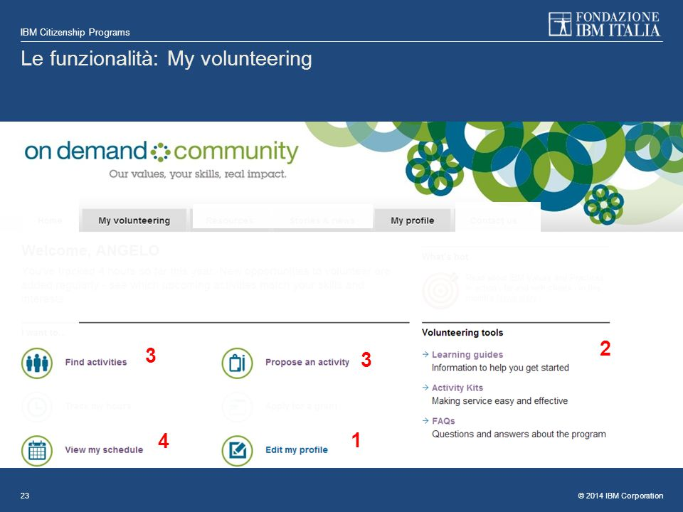 © 2014 IBM Corporation IBM Citizenship Programs 23 Le funzionalità: My volunteering 1 3 3 2 4