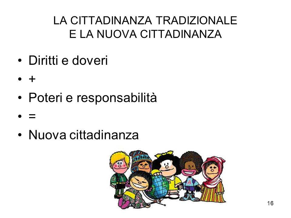 16 LA CITTADINANZA TRADIZIONALE E LA NUOVA CITTADINANZA Diritti e doveri + Poteri e responsabilità = Nuova cittadinanza