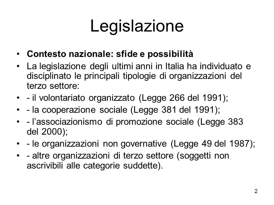 2 Legislazione Contesto nazionale: sfide e possibilità La legislazione degli ultimi anni in Italia ha individuato e disciplinato le principali tipolog