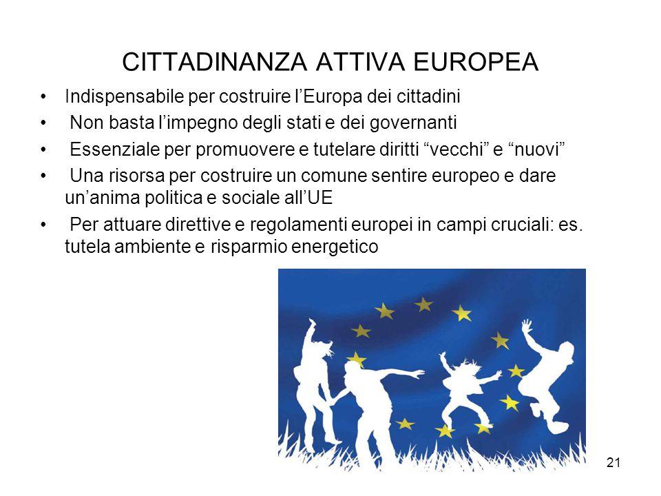21 CITTADINANZA ATTIVA EUROPEA Indispensabile per costruire l'Europa dei cittadini Non basta l'impegno degli stati e dei governanti Essenziale per pro
