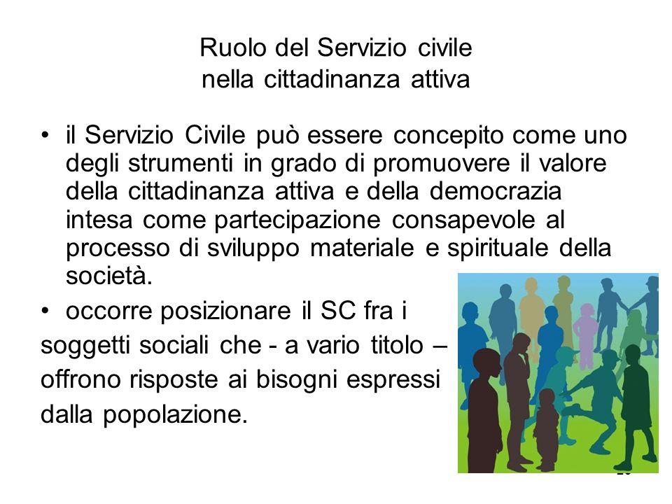 25 Ruolo del Servizio civile nella cittadinanza attiva il Servizio Civile può essere concepito come uno degli strumenti in grado di promuovere il valo