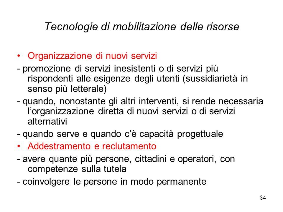 34 Tecnologie di mobilitazione delle risorse Organizzazione di nuovi servizi - promozione di servizi inesistenti o di servizi più rispondenti alle esi