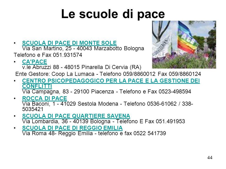 44 Le scuole di pace SCUOLA DI PACE DI MONTE SOLE Via San Martino, 25 - 40043 Marzabotto BolognaSCUOLA DI PACE DI MONTE SOLE Telefono e Fax 051.931574