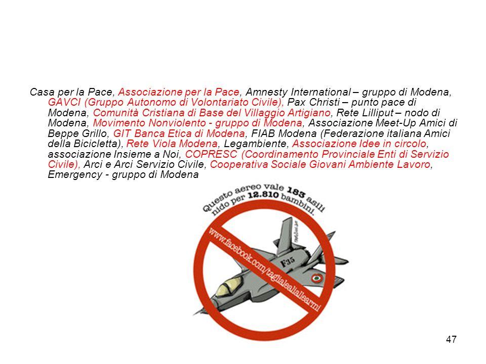 47 Casa per la Pace, Associazione per la Pace, Amnesty International – gruppo di Modena, GAVCI (Gruppo Autonomo di Volontariato Civile), Pax Christi –