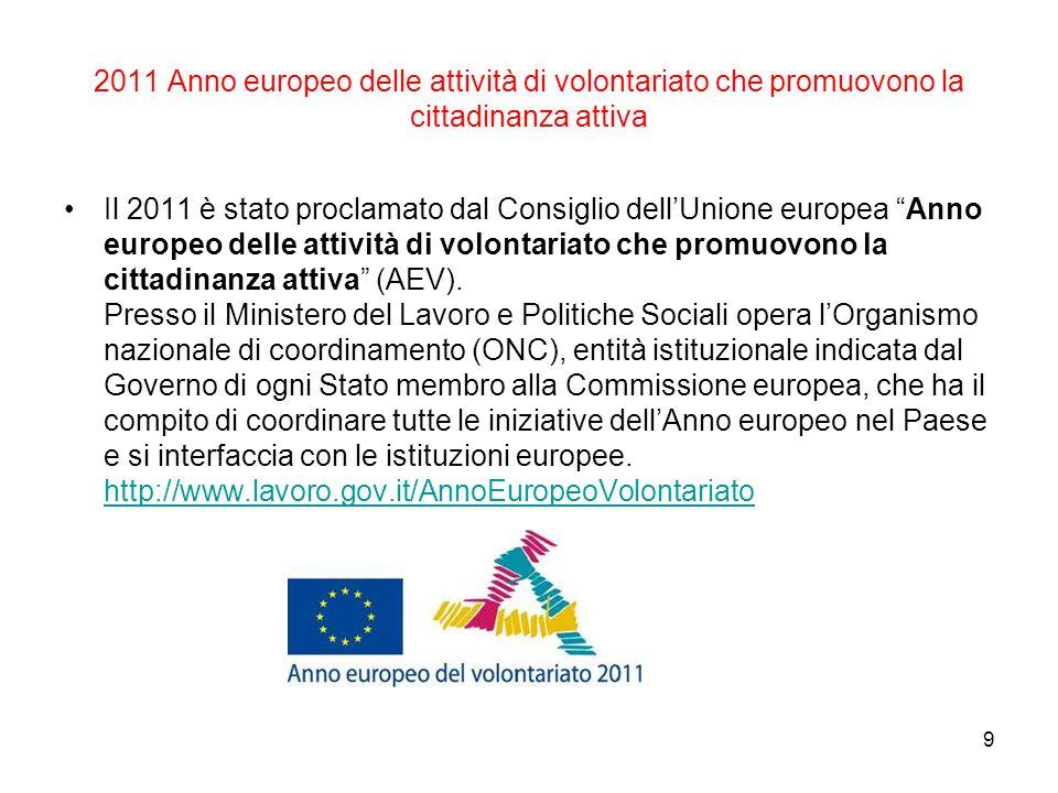9 2011 Anno europeo delle attività di volontariato che promuovono la cittadinanza attiva Il 2011 è stato proclamato dal Consiglio dell'Unione europea