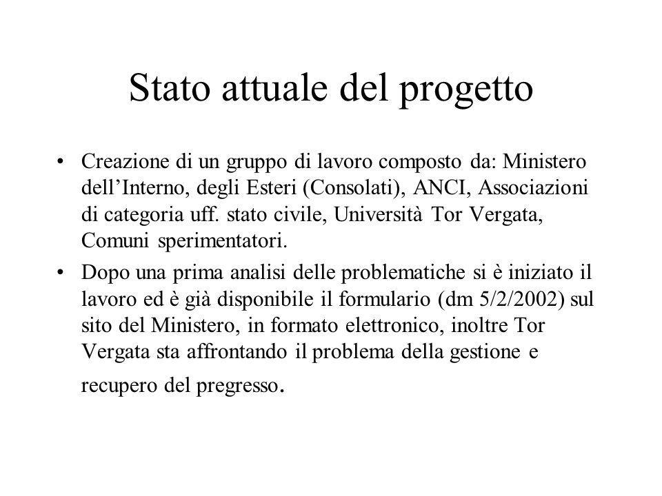 Stato attuale del progetto Creazione di un gruppo di lavoro composto da: Ministero dell'Interno, degli Esteri (Consolati), ANCI, Associazioni di categoria uff.