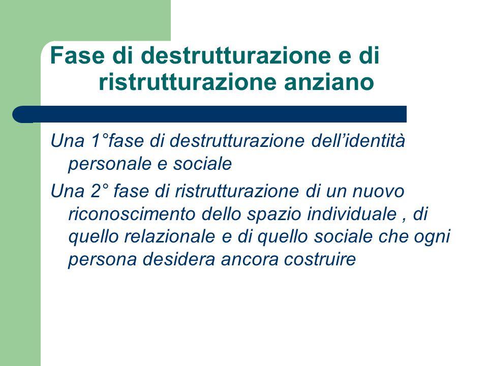 Fase di destrutturazione e di ristrutturazione anziano Una 1°fase di destrutturazione dell'identità personale e sociale Una 2° fase di ristrutturazion