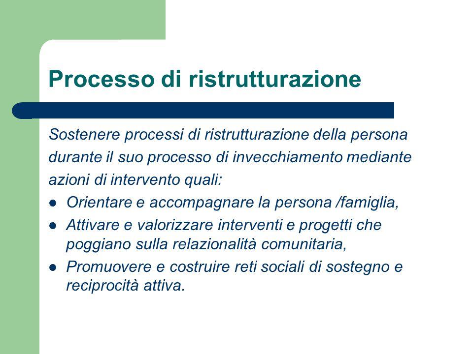Processo di ristrutturazione Sostenere processi di ristrutturazione della persona durante il suo processo di invecchiamento mediante azioni di interve