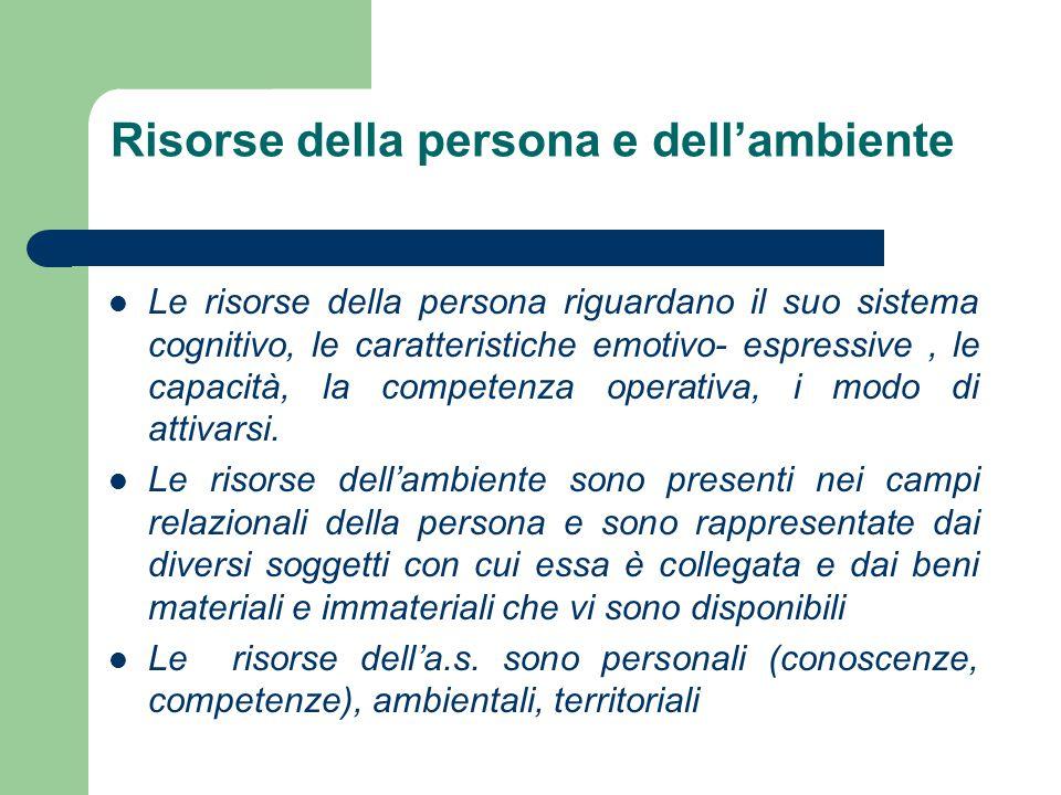 Risorse della persona e dell'ambiente Le risorse della persona riguardano il suo sistema cognitivo, le caratteristiche emotivo- espressive, le capacit