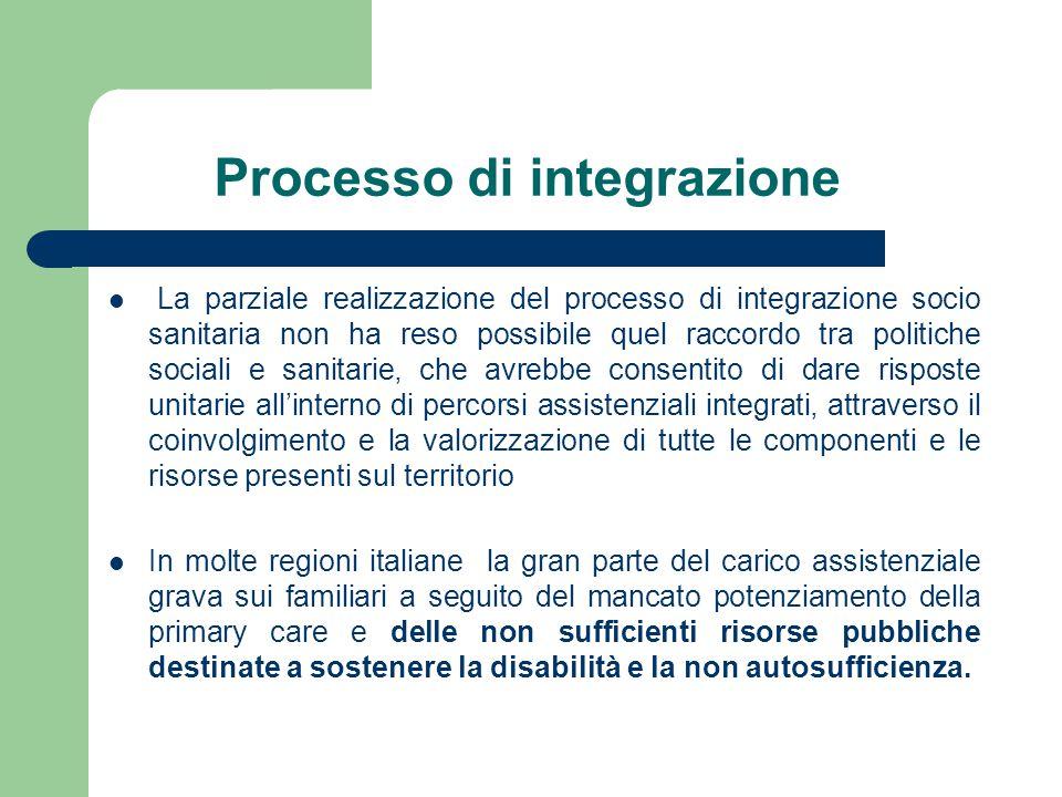 Processo di integrazione La parziale realizzazione del processo di integrazione socio sanitaria non ha reso possibile quel raccordo tra politiche soci