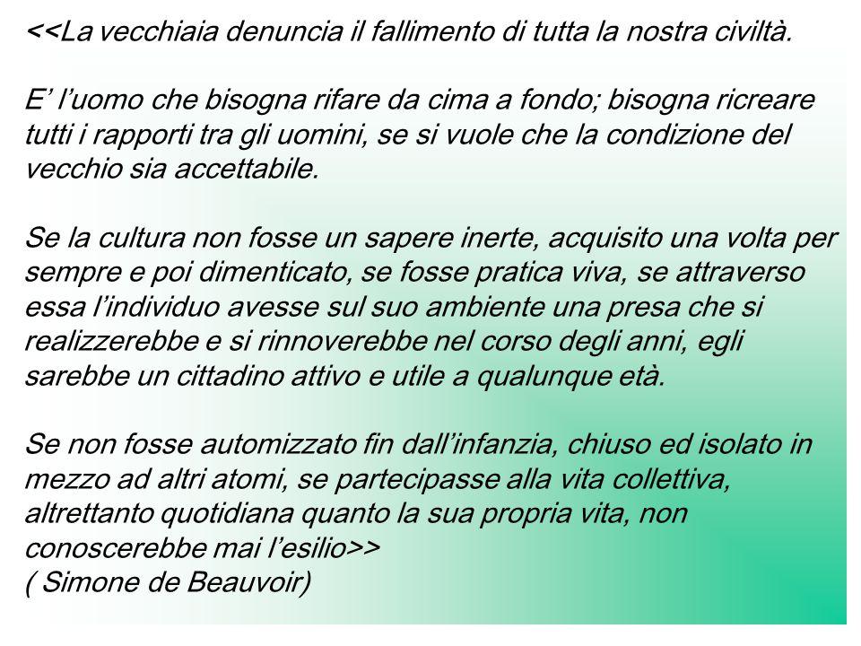 > ( Simone de Beauvoir)