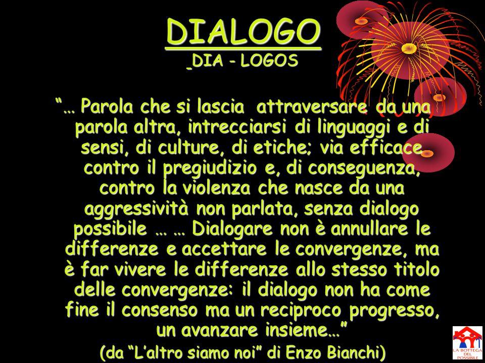DIALOGO DIA - LOGOS … Parola che si lascia attraversare da una parola altra, intrecciarsi di linguaggi e di sensi, di culture, di etiche; via efficace contro il pregiudizio e, di conseguenza, contro la violenza che nasce da una aggressività non parlata, senza dialogo possibile … … Dialogare non è annullare le differenze e accettare le convergenze, ma è far vivere le differenze allo stesso titolo delle convergenze: il dialogo non ha come fine il consenso ma un reciproco progresso, un avanzare insieme… (da L'altro siamo noi di Enzo Bianchi)
