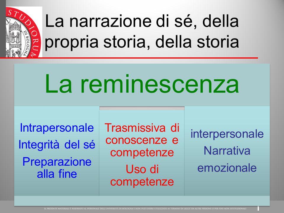 La narrazione di sé, della propria storia, della storia La reminescenza Intrapersonale Integrità del sé Preparazione alla fine Trasmissiva di conoscenze e competenze Uso di competenze interpersonale Narrativa emozionale