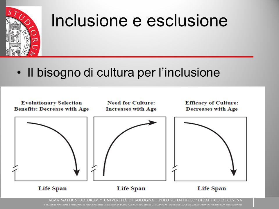 Inclusione e esclusione Il bisogno di cultura per l'inclusione