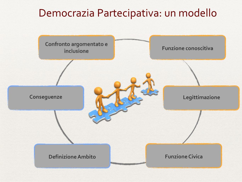 Democrazia Partecipativa: un modello Legittimazione Funzione conoscitiva Definizione Ambito Funzione Civica Conseguenze
