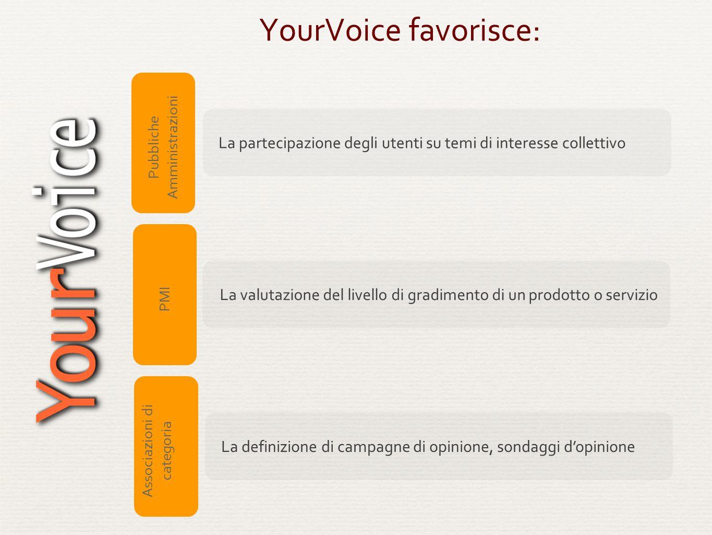 YourVoice favorisce: La partecipazione degli utenti su temi di interesse collettivo Pubbliche Amministrazioni La valutazione del livello di gradimento