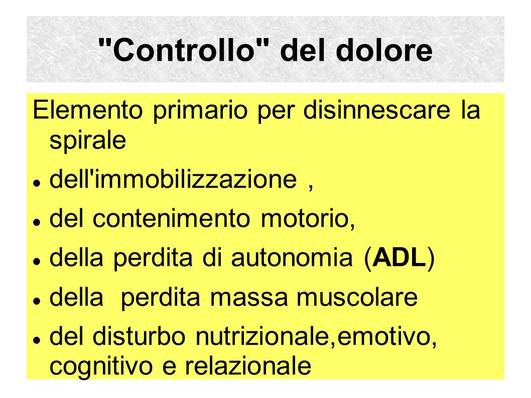 Controllo del dolore Elemento primario per disinnescare la spirale dell immobilizzazione, del contenimento motorio, della perdita di autonomia (ADL) della perdita massa muscolare del disturbo nutrizionale,emotivo, cognitivo e relazionale