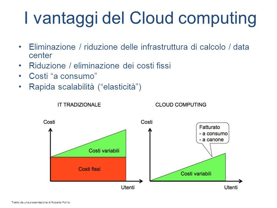 I vantaggi del Cloud computing Eliminazione / riduzione delle infrastruttura di calcolo / data center Riduzione / eliminazione dei costi fissi Costi a consumo Rapida scalabilità ( elasticità ) Tratto da una presentazione di Roberto Polillo