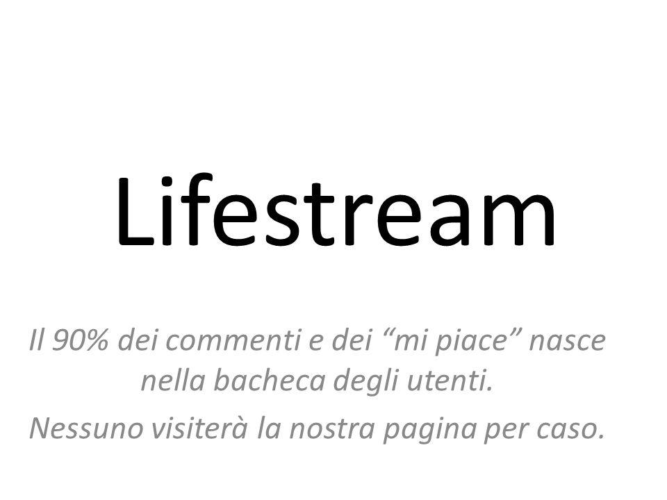 Lifestream Il 90% dei commenti e dei mi piace nasce nella bacheca degli utenti.