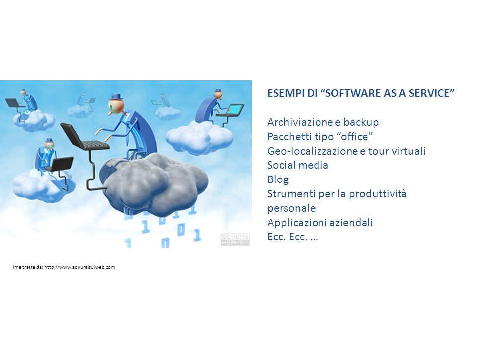 ESEMPI DI SOFTWARE AS A SERVICE Archiviazione e backup Pacchetti tipo office Geo-localizzazione e tour virtuali Social media Blog Strumenti per la produttività personale Applicazioni aziendali Ecc.