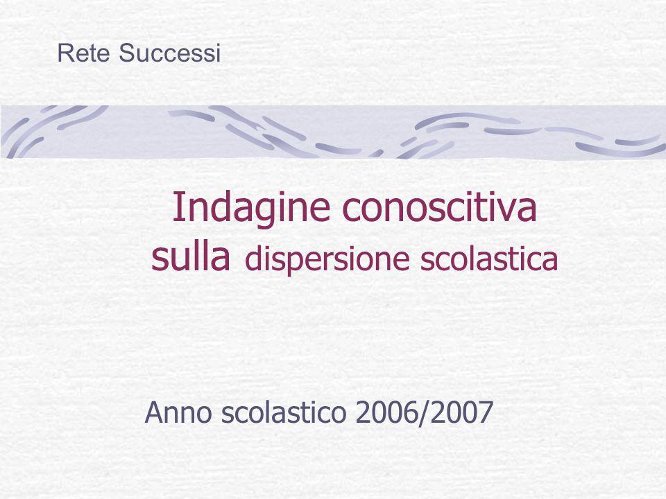 Indagine conoscitiva sulla dispersione scolastica Anno scolastico 2006/2007 Rete Successi
