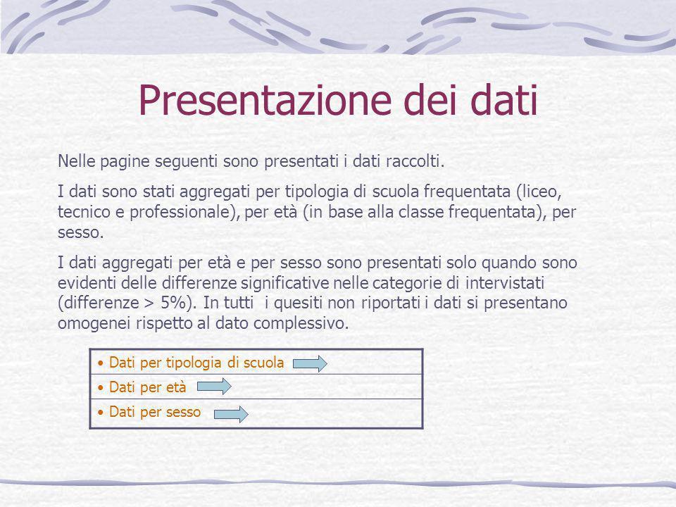 Presentazione dei dati Nelle pagine seguenti sono presentati i dati raccolti.