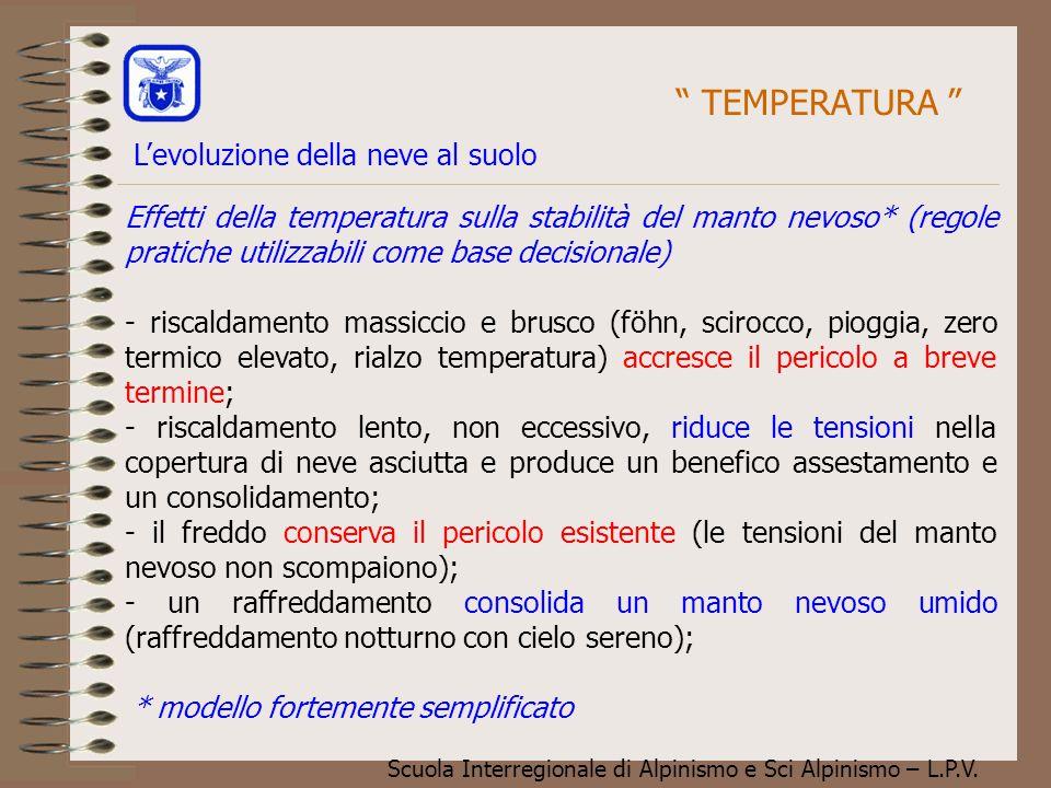Scuola Interregionale di Alpinismo e Sci Alpinismo – L.P.V. Effetti della temperatura sulla stabilità del manto nevoso* (regole pratiche utilizzabili