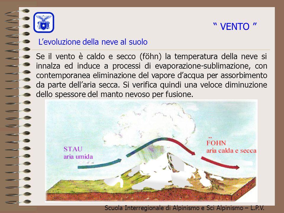 Scuola Interregionale di Alpinismo e Sci Alpinismo – L.P.V. Se il vento è caldo e secco (föhn) la temperatura della neve si innalza ed induce a proces