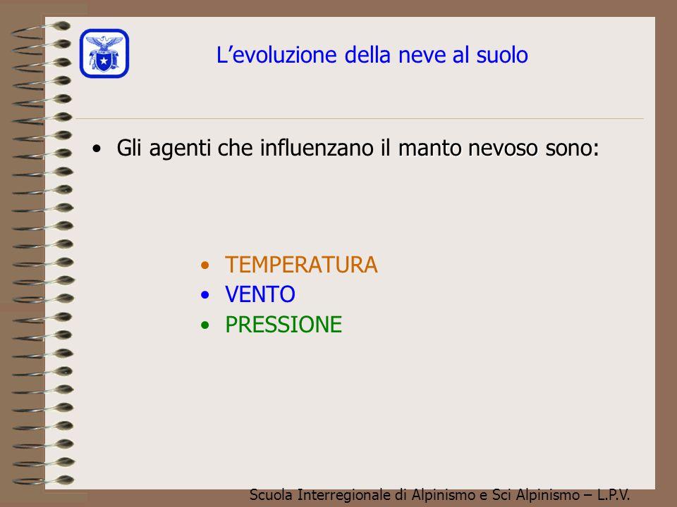 Scuola Interregionale di Alpinismo e Sci Alpinismo – L.P.V. TEMPERATURA VENTO PRESSIONE manto nevosoGli agenti che influenzano il manto nevoso sono: L