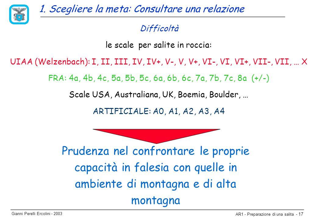 Gianni Perelli Ercolini - 2003 AR1 - Preparazione di una salita - 17 Difficoltà le scale per salite in roccia: UIAA (Welzenbach): I, II, III, IV, IV+, V-, V, V+, VI-, VI, VI+, VII-, VII, … X FRA: 4a, 4b, 4c, 5a, 5b, 5c, 6a, 6b, 6c, 7a, 7b, 7c, 8a (+/-) Scale USA, Australiana, UK, Boemia, Boulder, … ARTIFICIALE: A0, A1, A2, A3, A4 Prudenza nel confrontare le proprie capacità in falesia con quelle in ambiente di montagna e di alta montagna 1.