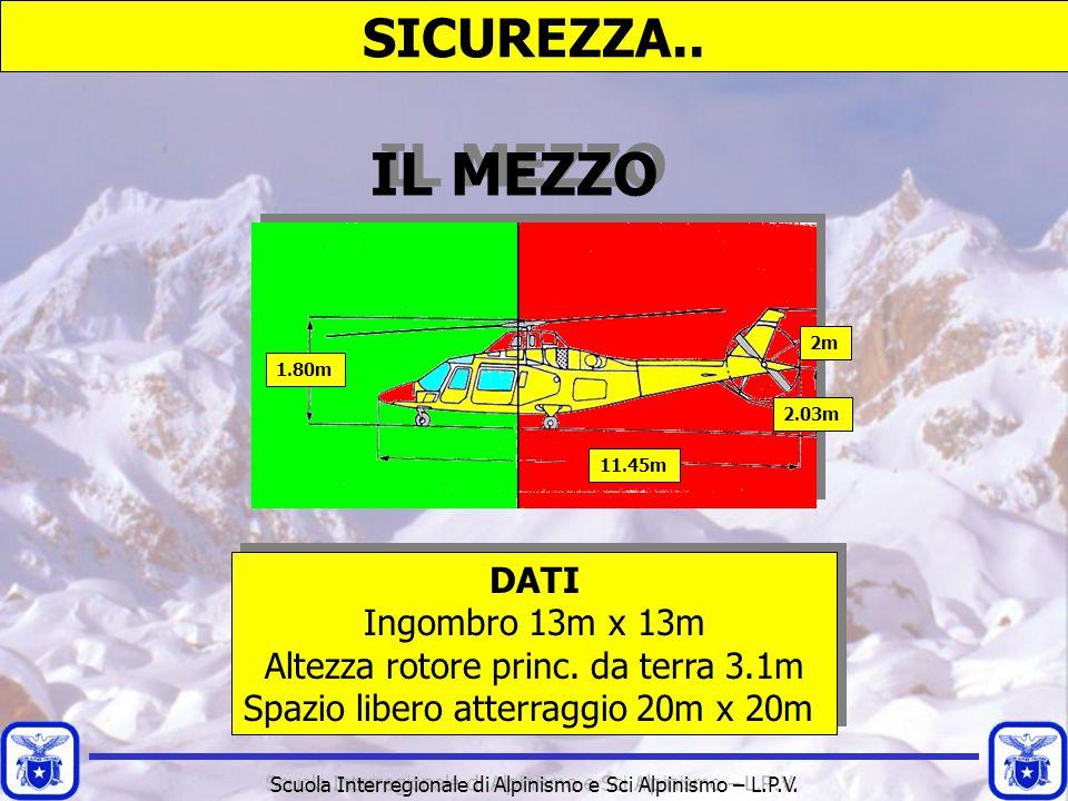 Scuola Interregionale di Alpinismo e Sci Alpinismo – L.P.V. SICUREZZA.. IL MEZZO 1.80m 11.45m 2m 2.03m DATI Ingombro 13m x 13m Altezza rotore princ. d