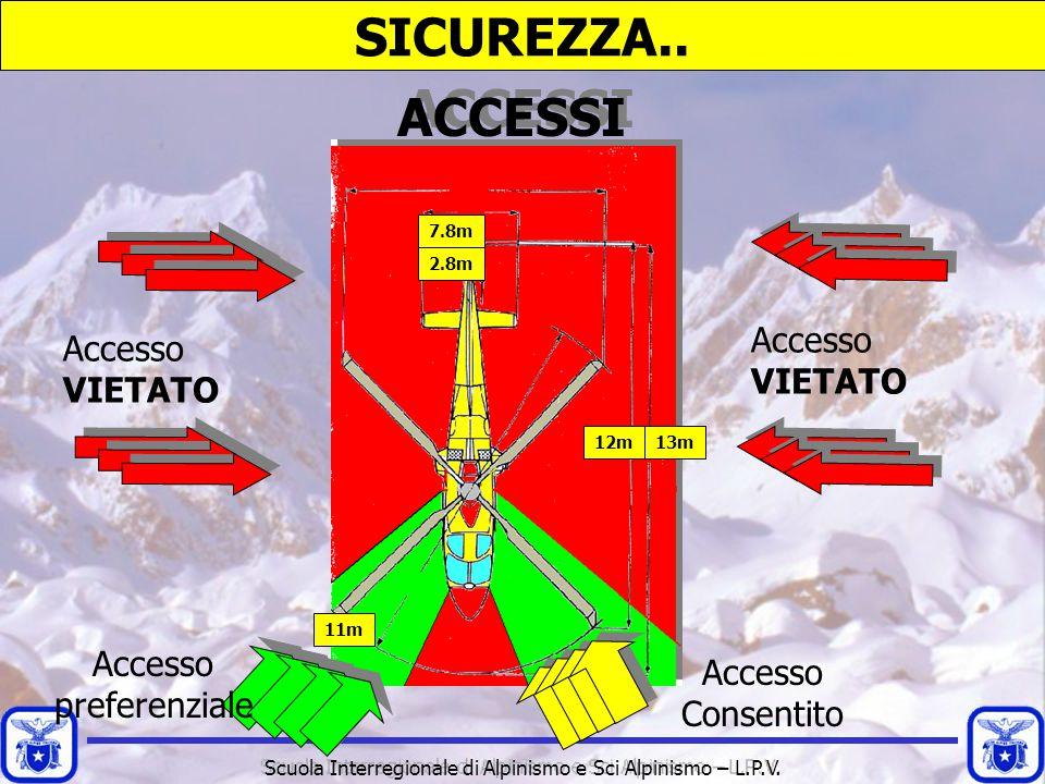 Scuola Interregionale di Alpinismo e Sci Alpinismo – L.P.V. ACCESSI 12m13m Accesso preferenziale 11m Accesso Consentito 2.8m 7.8m Accesso VIETATO Acce