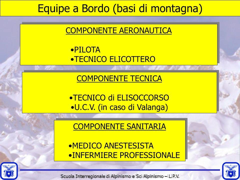 Scuola Interregionale di Alpinismo e Sci Alpinismo – L.P.V. Equipe a Bordo (basi di montagna) COMPONENTE AERONAUTICA PILOTA TECNICO ELICOTTERO COMPONE