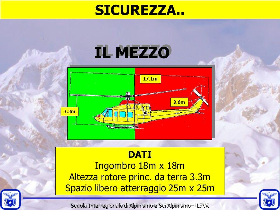 Scuola Interregionale di Alpinismo e Sci Alpinismo – L.P.V. SICUREZZA.. 17.1m 3.3m 2.6m DATI Ingombro 18m x 18m Altezza rotore princ. da terra 3.3m Sp