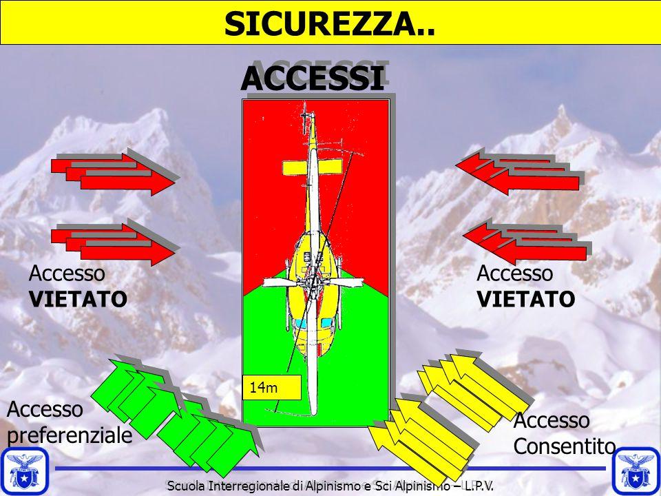 Scuola Interregionale di Alpinismo e Sci Alpinismo – L.P.V. 14m Accesso preferenziale Accesso Consentito Accesso VIETATO Accesso VIETATO SICUREZZA.. A