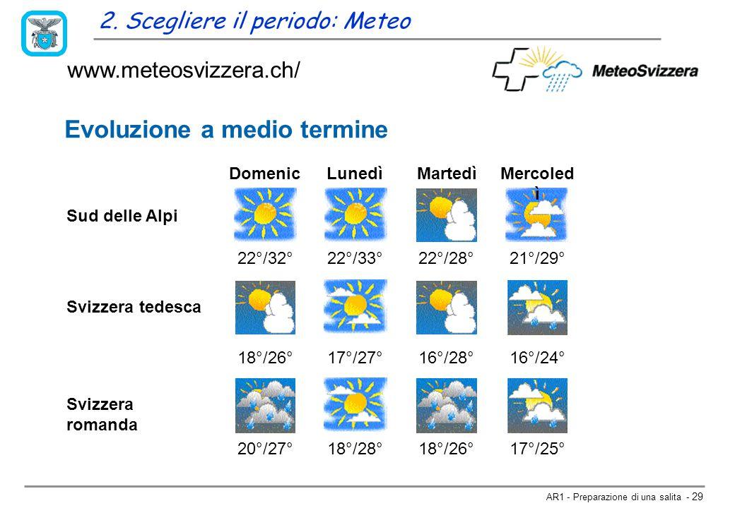 AR1 - Preparazione di una salita - 28 www.meteosvizzera.ch/ 2.