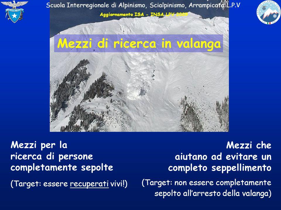 Scuola Interregionale di Alpinismo, Scialpinismo, Arrampicata L.P.V Peso (Detector): ~ 1,6 kg Prezzo: ??.