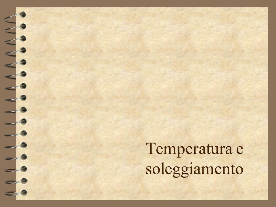 Temperatura e soleggiamento