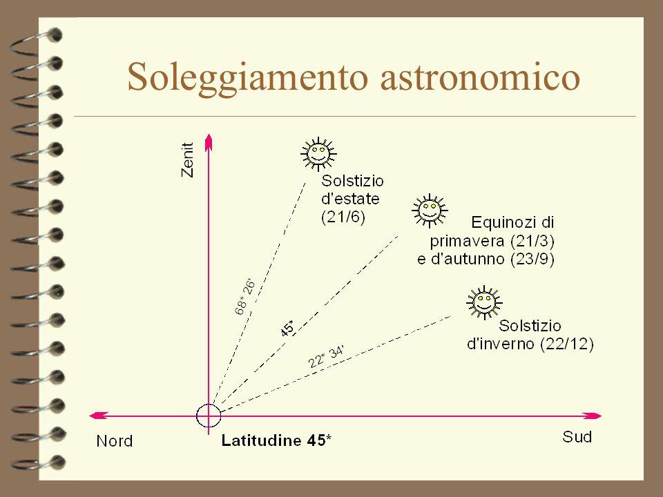 Soleggiamento astronomico