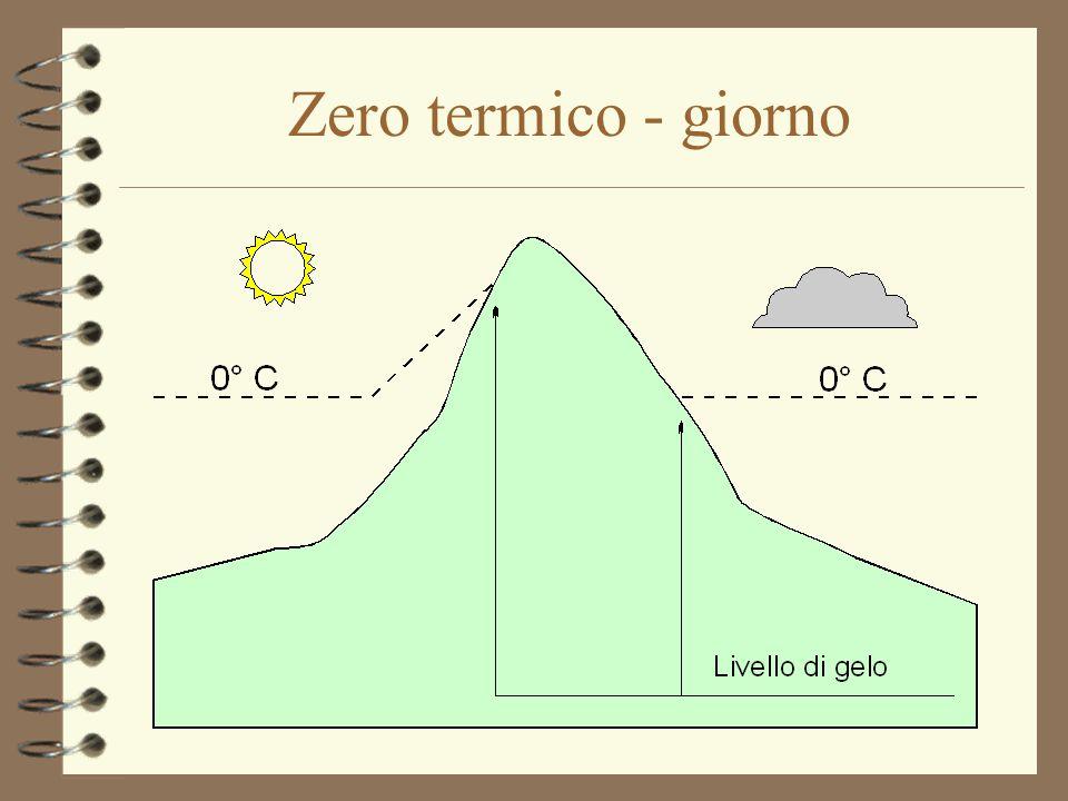 Zero termico - giorno