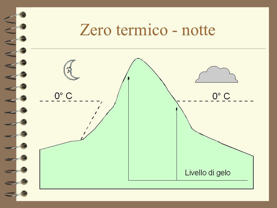 Zero termico - notte