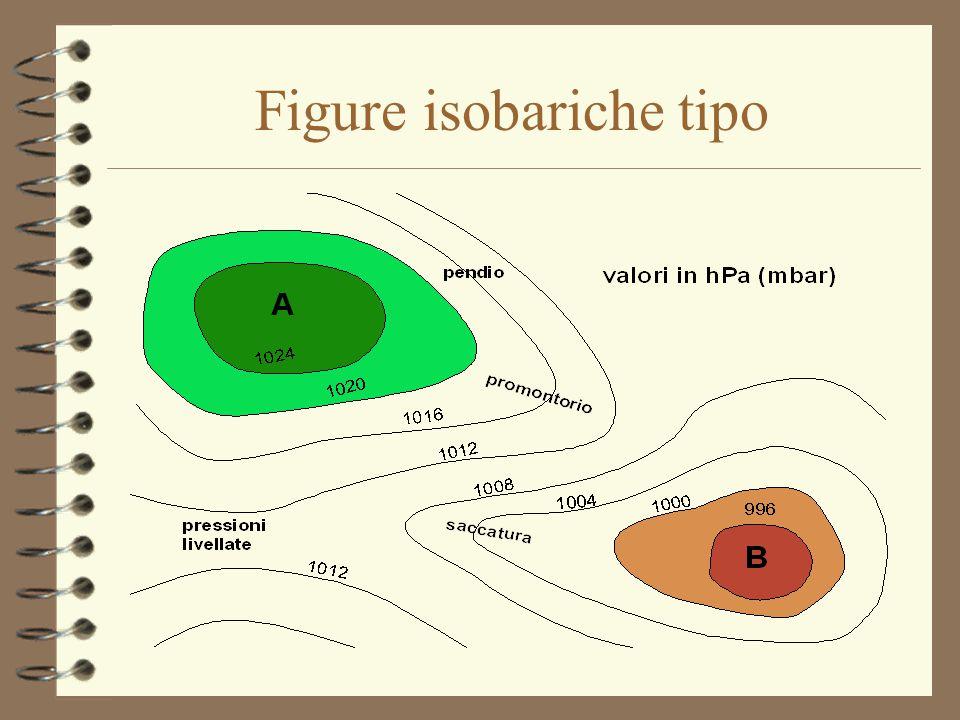 Figure isobariche tipo