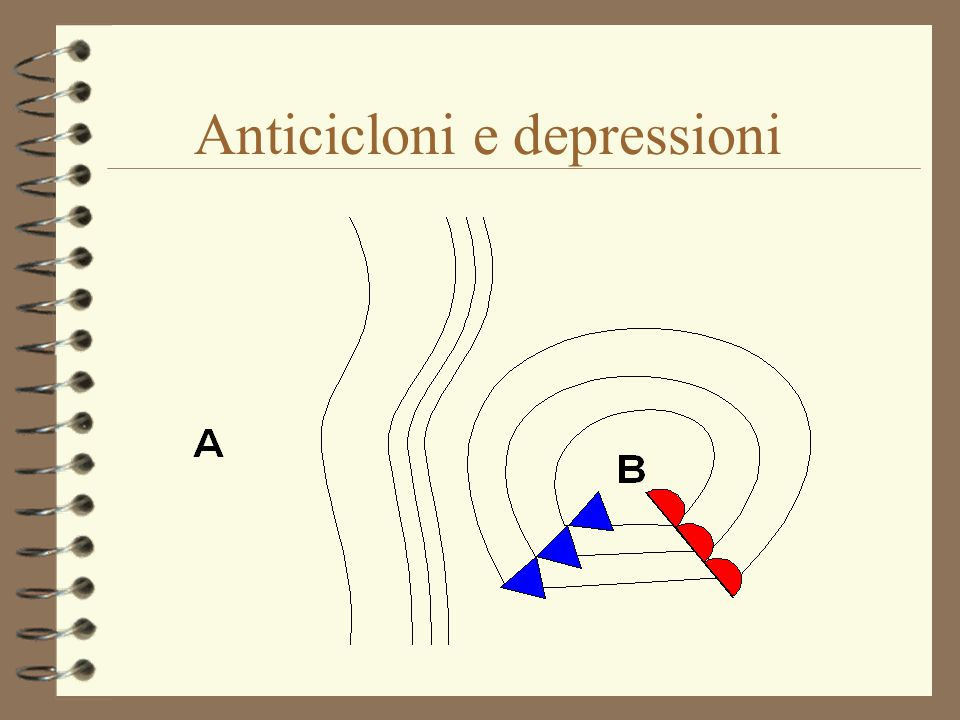 Anticicloni e depressioni
