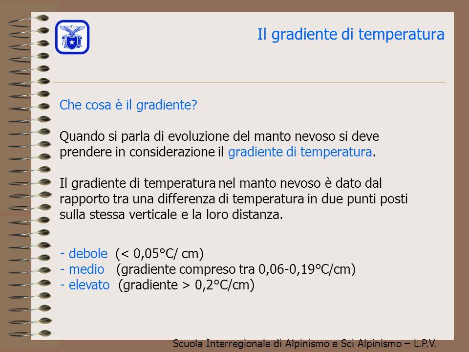 Scuola Interregionale di Alpinismo e Sci Alpinismo – L.P.V. RIEPILOGO ….Fine….