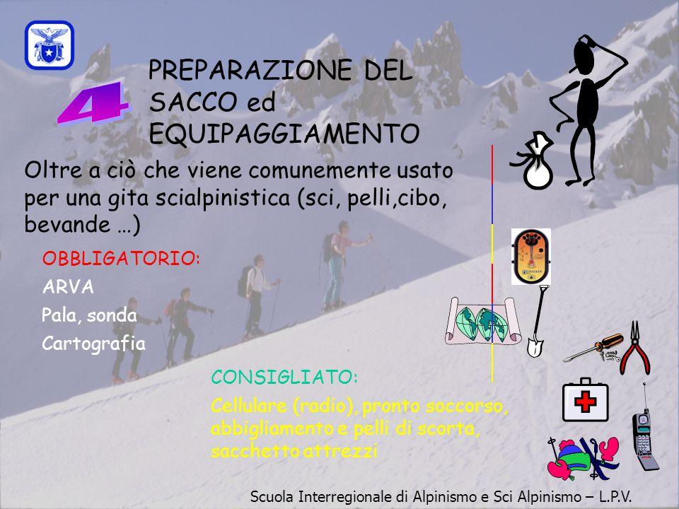 SCELTA DELL' ITINERARIO Consultare libri Siti internet (www.gulliver.it) (www.skirando.ch) Consultare amici Esperienza personale Orario di partenza Al