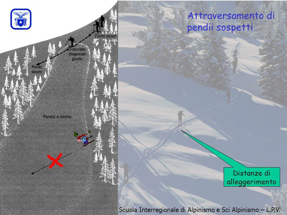 Precauzioni da prendere ( Rispetto del manto nevoso ) Distanza di alleggerimento- 10 m. almeno in salita - di più in discesa in funzione del carico pi