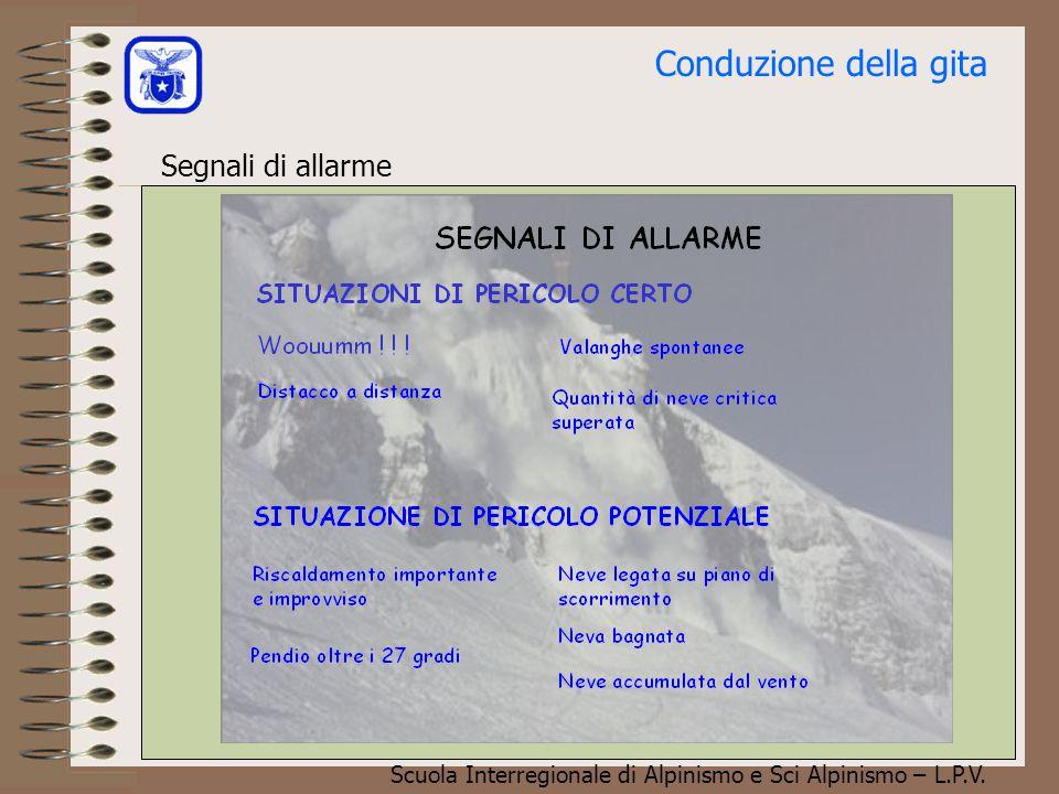 Scuola Interregionale di Alpinismo e Sci Alpinismo – L.P.V. Comportamento in gita e osservazioni continue Conduzione della gita